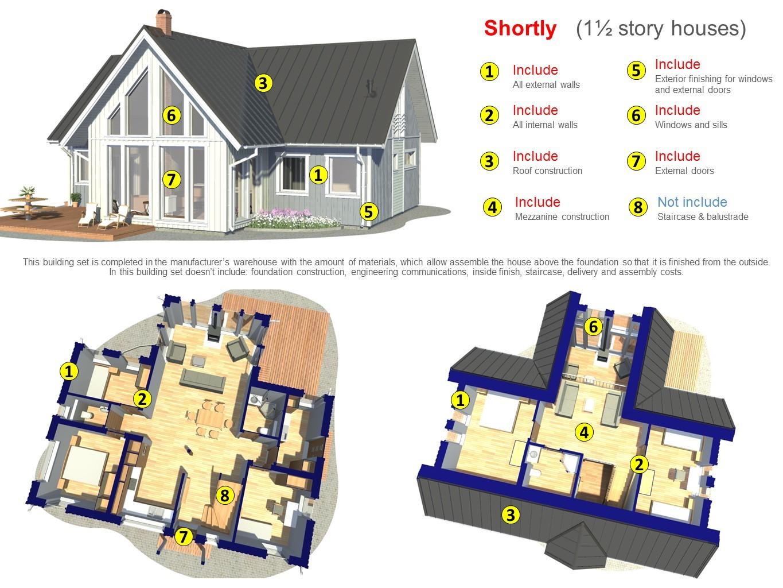 High Quality House Buildingset Description 2.