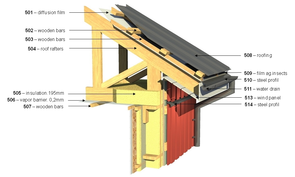 Construction  of prefabricated wood house.