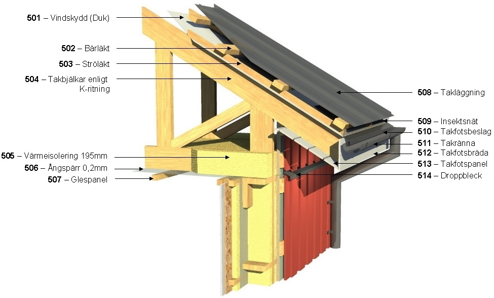 Modular Houses Ranch Homes Modular Manufactured Homes Erie